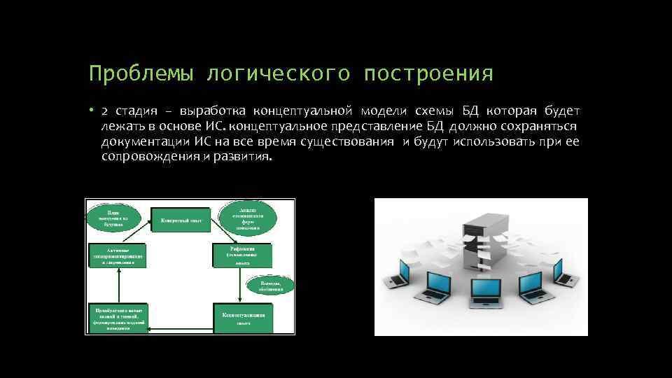 Проблемы логического построения • 2 стадия – выработка концептуальной модели схемы БД которая будет