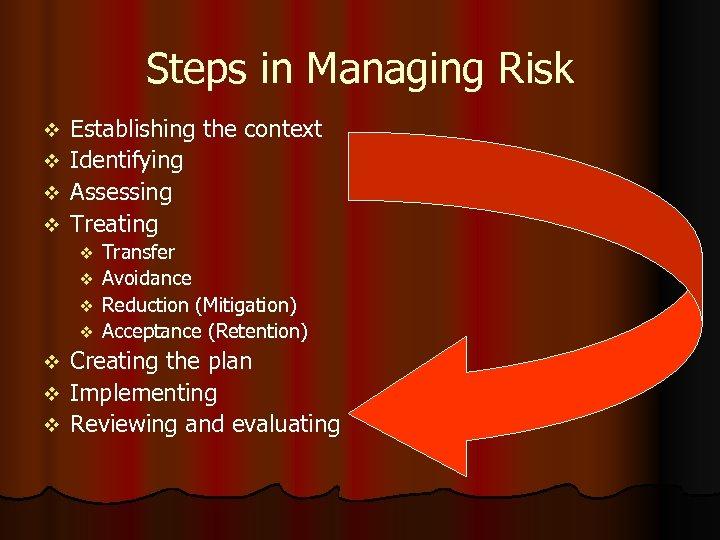 Steps in Managing Risk v v Establishing the context Identifying Assessing Treating v v