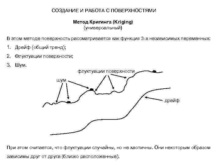 СОЗДАНИЕ И РАБОТА С ПОВЕРХНОСТЯМИ Метод Кригинга (Kriging) (универсальный) В этом методе поверхность рассматривается
