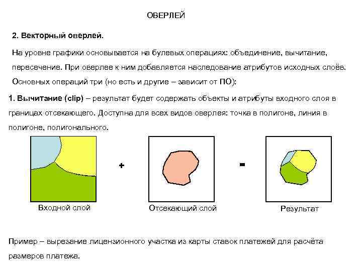 ОВЕРЛЕЙ 2. Векторный оверлей. На уровне графики основывается на булевых операциях: объединение, вычитание, пересечение.