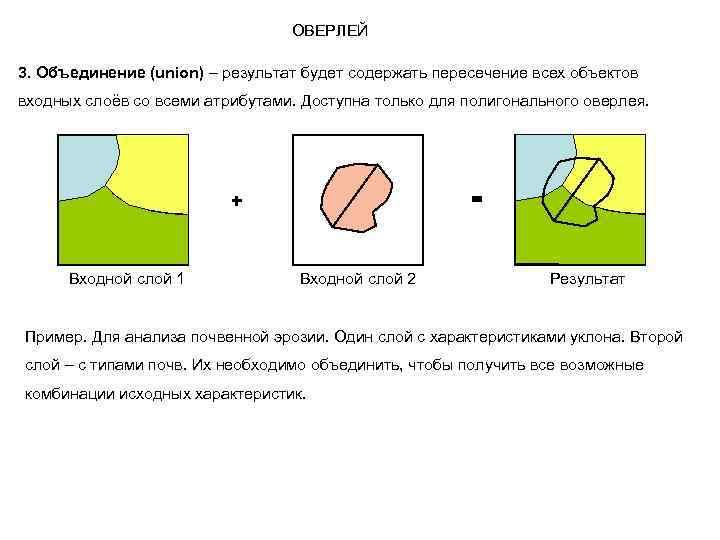 ОВЕРЛЕЙ 3. Объединение (union) – результат будет содержать пересечение всех объектов входных слоёв со