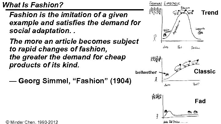 What Is Fashion? Fashion is the imitation of a given example and satisfies the