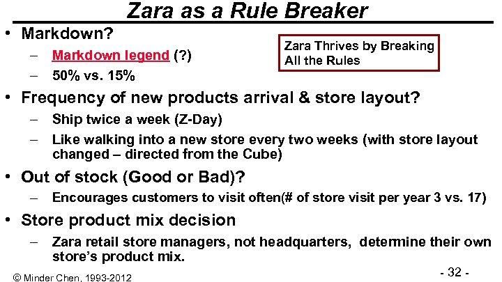 Zara as a Rule Breaker • Markdown? – Markdown legend (? ) – 50%