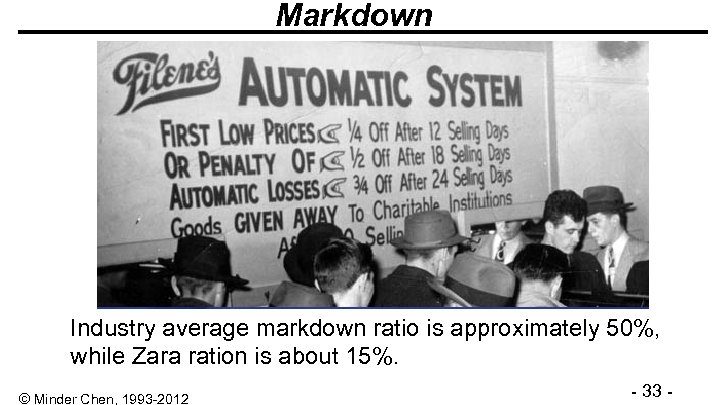Markdown Industry average markdown ratio is approximately 50%, while Zara ration is about 15%.