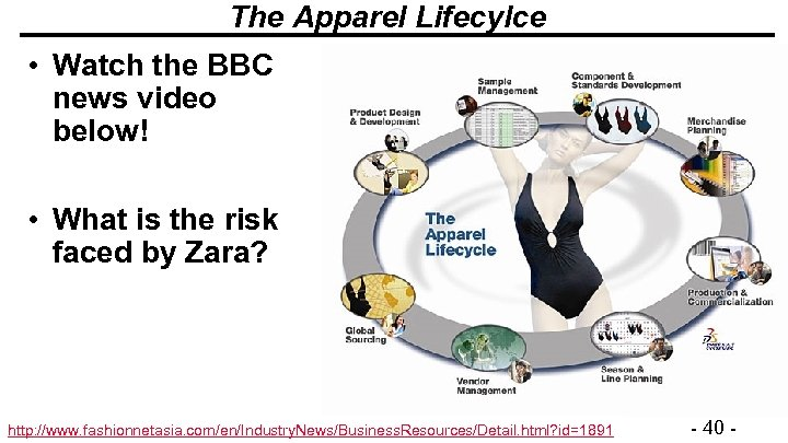 The Apparel Lifecylce • Watch the BBC news video below! • What is the