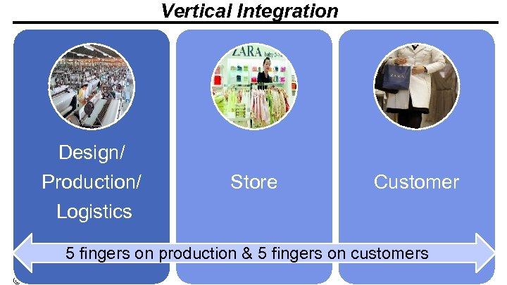 Vertical Integration Design/ Production/ Store Customer Logistics 5 fingers on production & 5 fingers