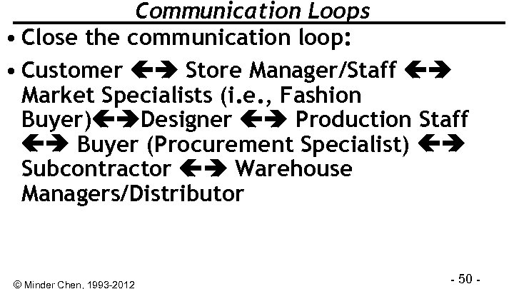 Communication Loops • Close the communication loop: • Customer Store Manager/Staff Market Specialists (i.