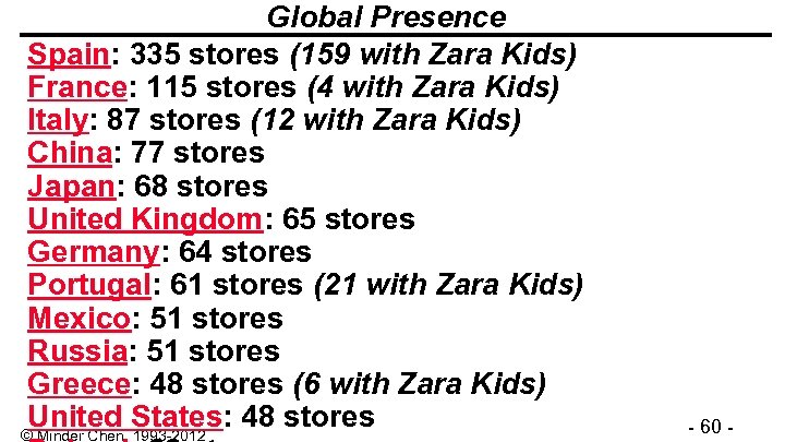 Global Presence Spain: 335 stores (159 with Zara Kids) France: 115 stores (4 with