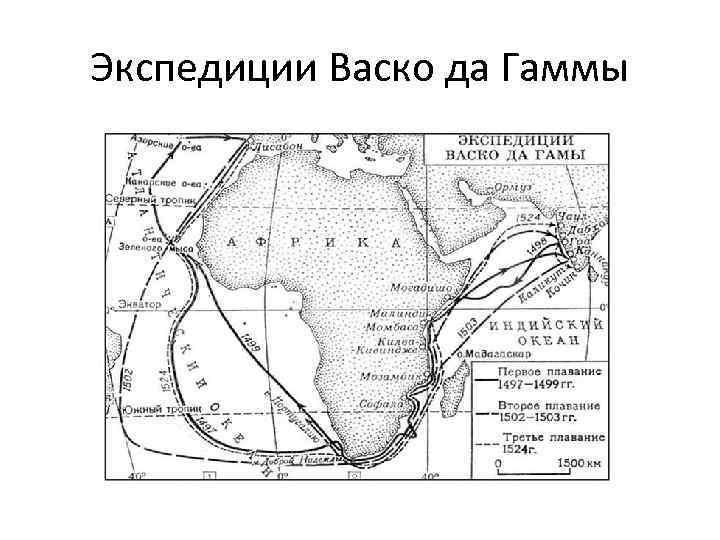 Экспедиции Васко да Гаммы