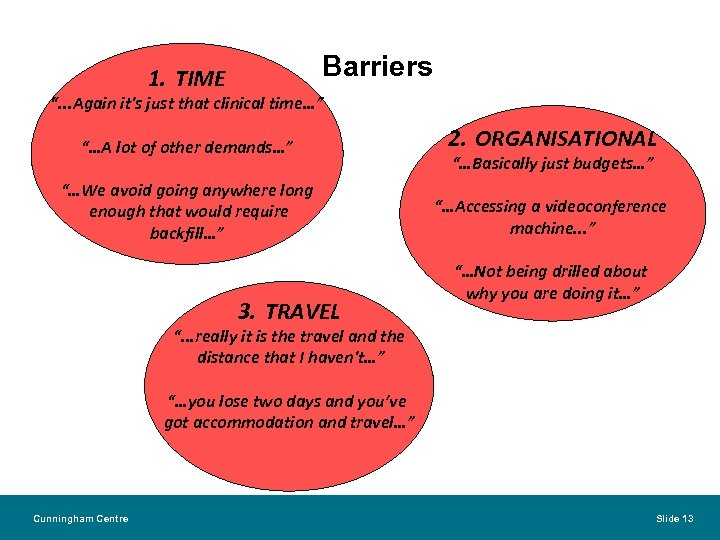"Barriers 1. TIME "". . . Again it's just that clinical time…"" ""…A lot"