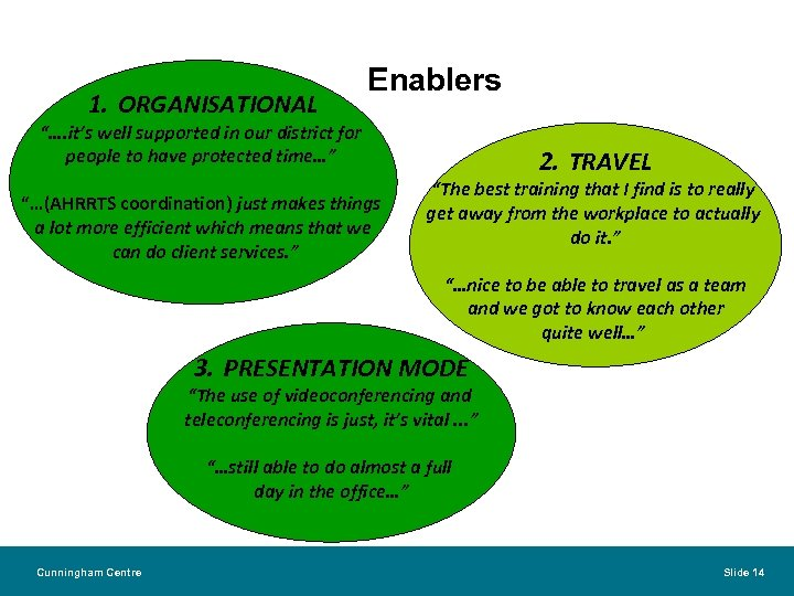 "1. ORGANISATIONAL Enablers ""…. it's well supported in our district for people to have"