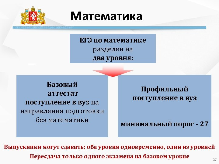 Математика ЕГЭ по математике разделен на два уровня: Базовый аттестат поступление в вуз на