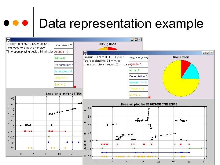 Data representation example
