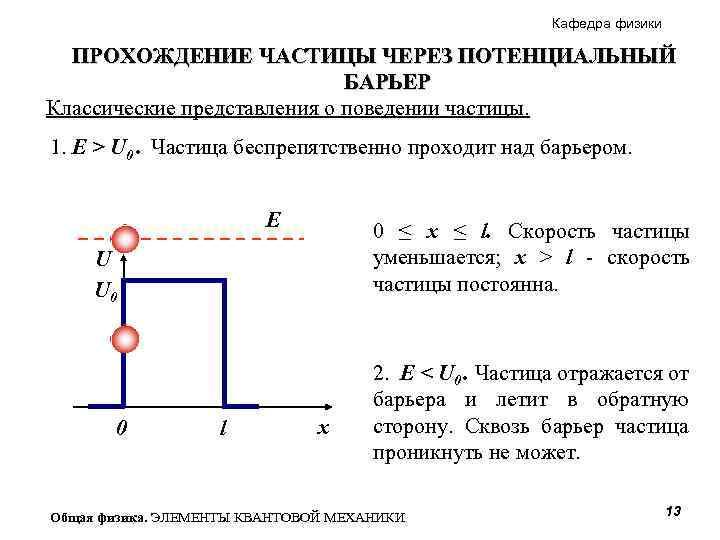 Кафедра физики ПРОХОЖДЕНИЕ ЧАСТИЦЫ ЧЕРЕЗ ПОТЕНЦИАЛЬНЫЙ БАРЬЕР Классические представления о поведении частицы. 1. E