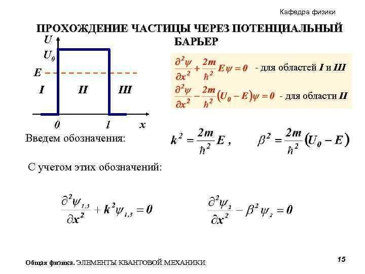 Кафедра физики ПРОХОЖДЕНИЕ ЧАСТИЦЫ ЧЕРЕЗ ПОТЕНЦИАЛЬНЫЙ U БАРЬЕР U 0 - для областей I