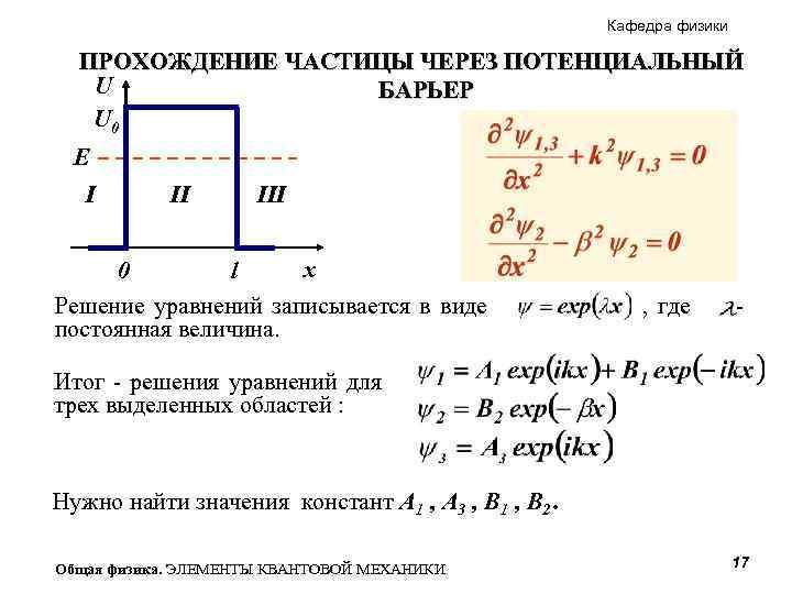 Кафедра физики ПРОХОЖДЕНИЕ ЧАСТИЦЫ ЧЕРЕЗ ПОТЕНЦИАЛЬНЫЙ U БАРЬЕР U 0 E I II III