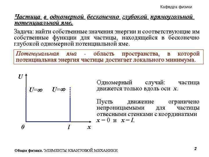 Кафедра физики Частица в одномерной бесконечно глубокой прямоугольной потенциальной яме. Задача: найти собственные значения