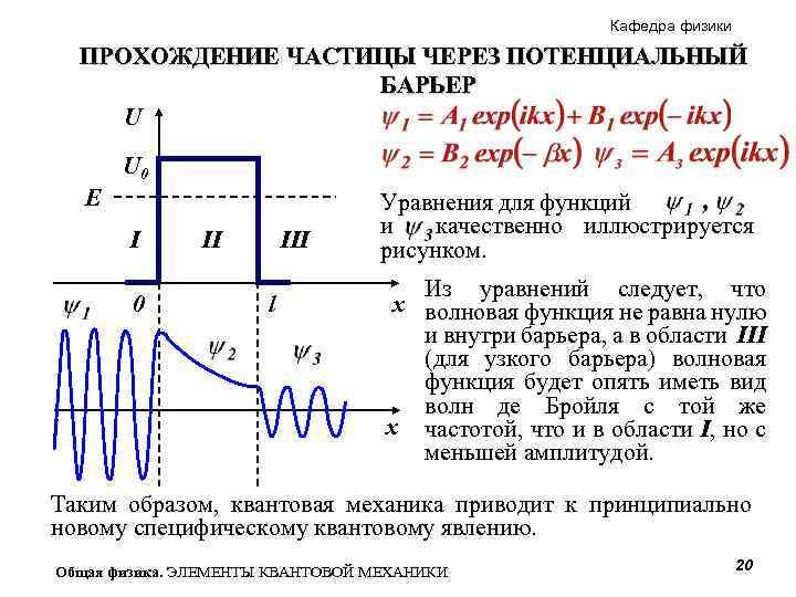 Кафедра физики ПРОХОЖДЕНИЕ ЧАСТИЦЫ ЧЕРЕЗ ПОТЕНЦИАЛЬНЫЙ БАРЬЕР U U 0 E I 0 II