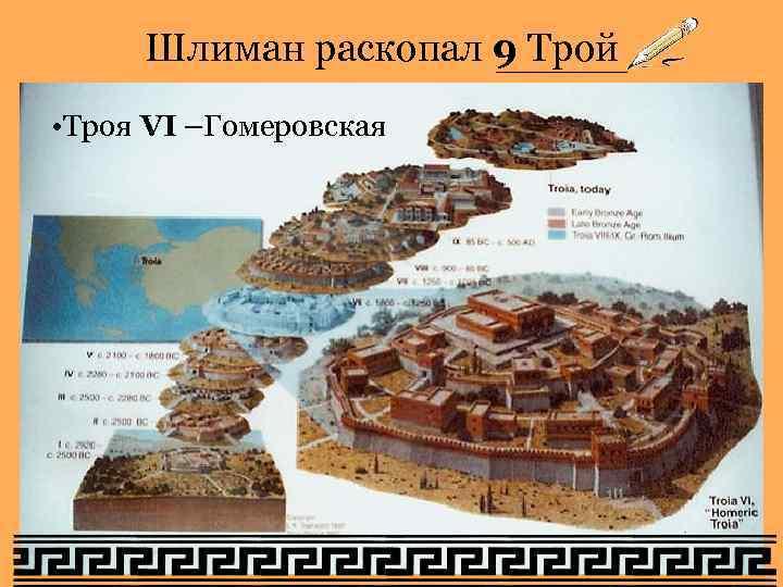 Шлиман раскопал 9 Трой • Троя VI –Гомеровская