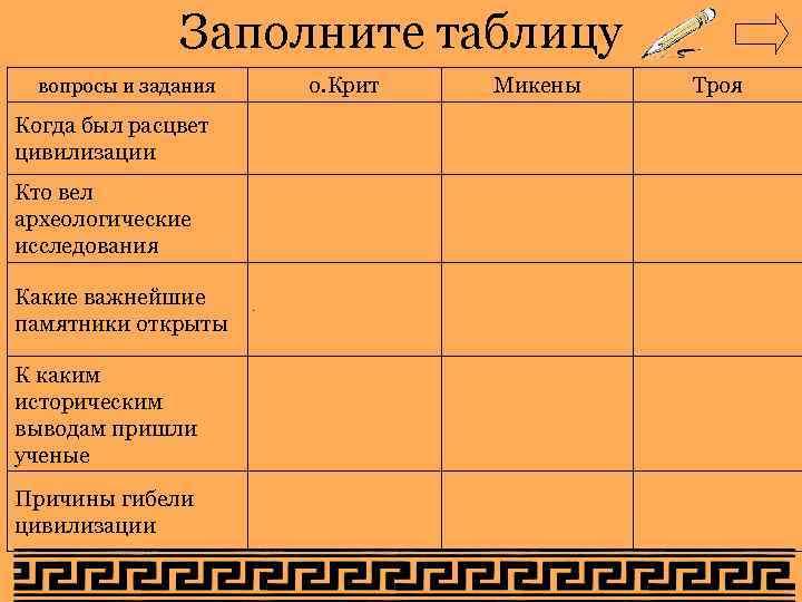 Заполните таблицу вопросы и задания о. Крит Микены Троя Когда был расцвет цивилизации III-II