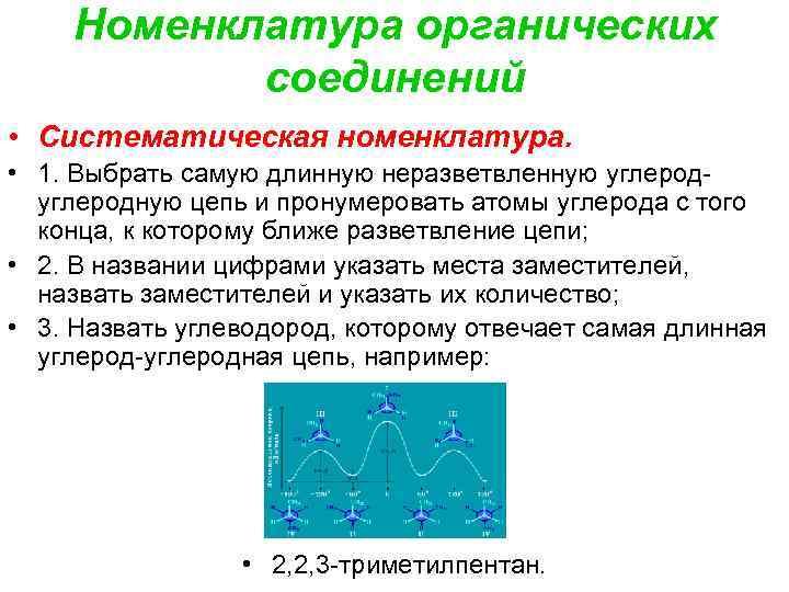 Номенклатура органических соединений • Систематическая номенклатура. • 1. Выбрать самую длинную неразветвленную углеродную цепь
