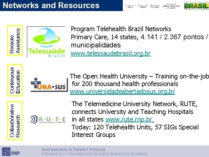 Program Telehealth Brazil Networks Primary Care, 14 states, 4. 141 / 2. 367 pontos