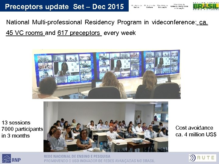 Preceptors update Set – Dec 2015 National Multi-professional Residency Program in videconference: ca. 45