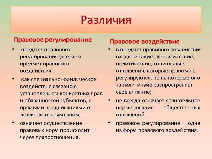 Соотношение Правового Регулирования И Правового Воздействия Тгп Шпаргалка