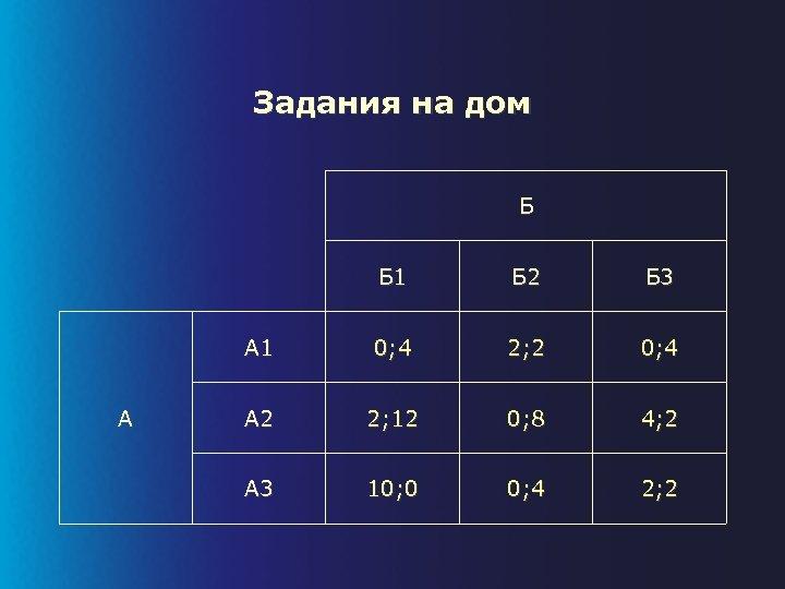 Задания на дом Б Б 1 Б 3 А 1 А Б 2 0;
