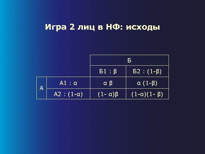 Игра 2 лиц в НФ: исходы Б Б 1 : β А Б 2