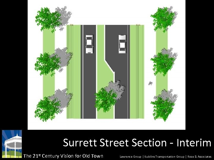 Surrett Street Section - Interim The 21 st Century Vision for Old Town Lawrence