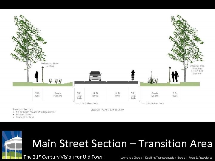 Main Street Section – Transition Area The 21 st Century Vision for Old Town