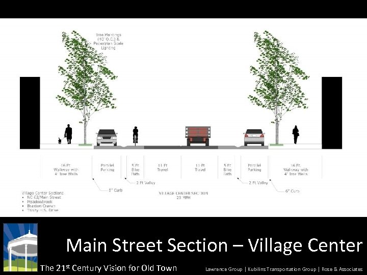 Main Street Section – Village Center The 21 st Century Vision for Old Town