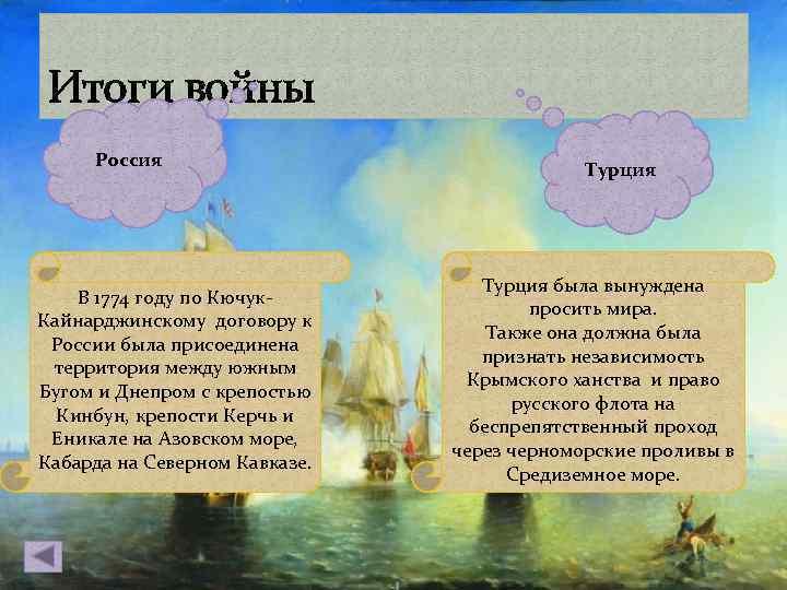 Итоги войны Россия В 1774 году по Кючук. Кайнарджинскому договору к России была присоединена