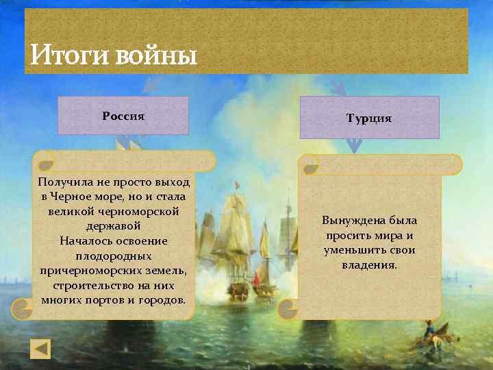 Итоги войны Россия Получила не просто выход в Черное море, но и стала великой