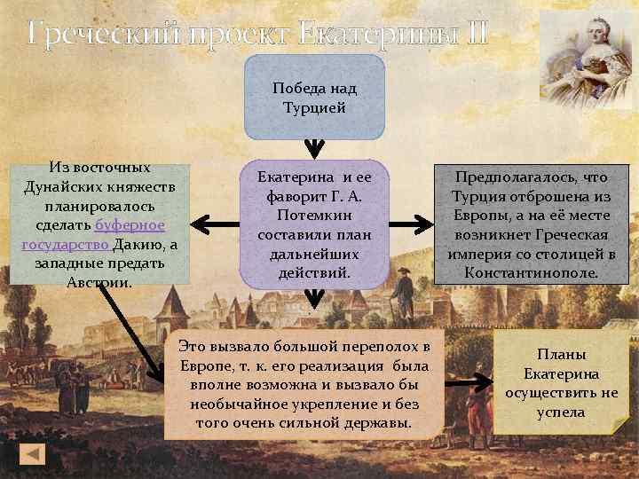 Греческий проект Екатерины II Победа над Турцией Из восточных Дунайских княжеств планировалось сделать буферное