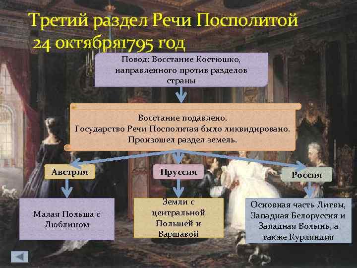 Третий раздел Речи Посполитой 24 октября 1795 год Повод: Восстание Костюшко, направленного против разделов