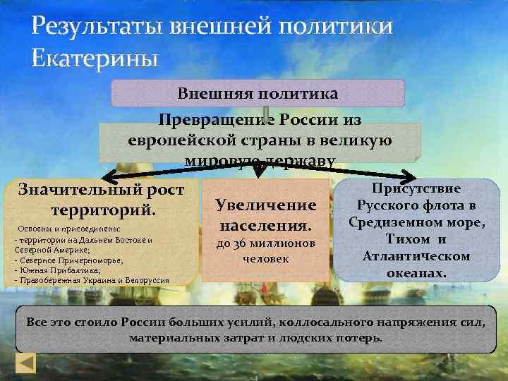 Результаты внешней политики Екатерины Внешняя политика Превращение России из европейской страны в великую мировую