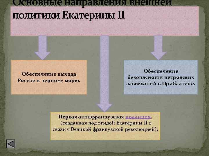 Основные направления внешней политики Екатерины II Обеспечение выхода России к черному морю. Обеспечение безопасности