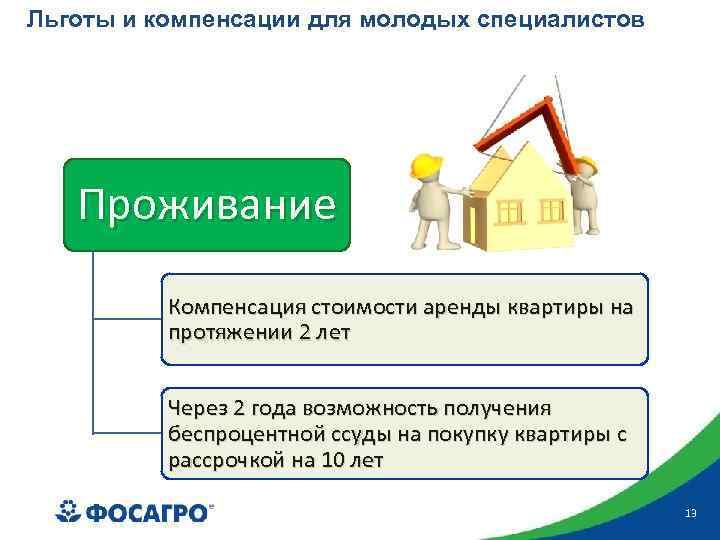 Льготы и компенсации для молодых специалистов Проживание Компенсация стоимости аренды квартиры на протяжении 2