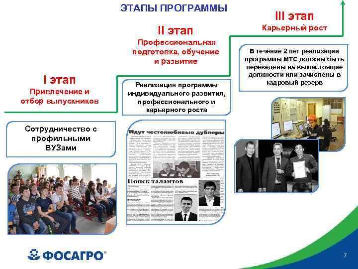 ЭТАПЫ ПРОГРАММЫ II этап Профессиональная подготовка, обучение и развитие I этап Привлечение и отбор