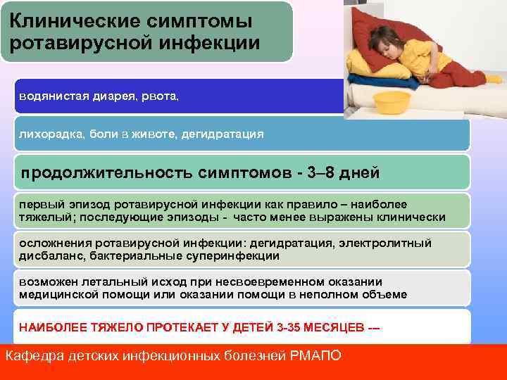 Ротавирус лечение в домашних условиях у взрослых 146