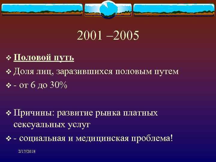 2001 – 2005 v Половой путь v Доля лиц, заразившихся половым путем v -