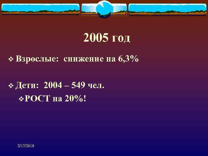 2005 год v Взрослые: снижение на 6, 3% v Дети: 2004 – 549 чел.