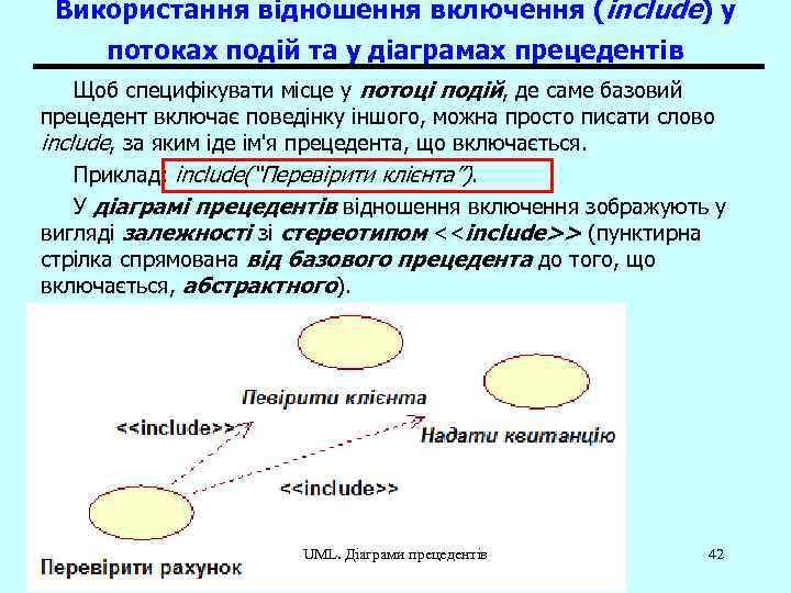 Використання відношення включення (include) у потоках подій та у діаграмах прецедентів Щоб специфікувати місце