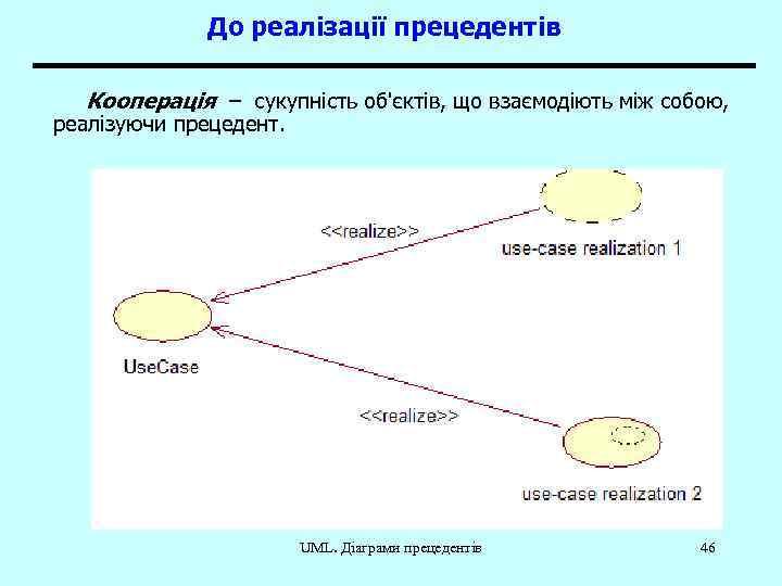 До реалізації прецедентів Кооперація – сукупність об'єктів, що взаємодіють між собою, реалізуючи прецедент. UML.