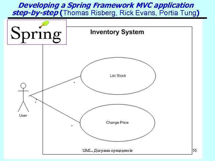 Developing a Spring Framework MVC application step-by-step (Thomas Risberg, Rick Evans, Portia Tung) UML.