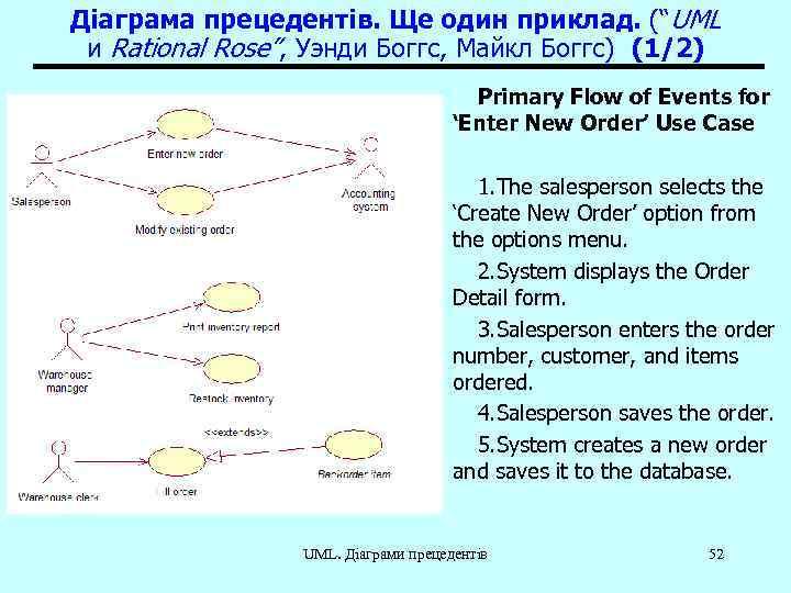 "Діаграма прецедентів. Ще один приклад. (""UML и Rational Rose"", Уэнди Боггс, Майкл Боггс) (1/2)"