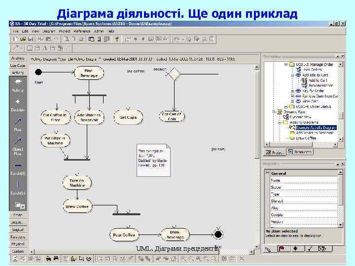 Діаграма діяльності. Ще один приклад UML. Діаграми прецедентів 57