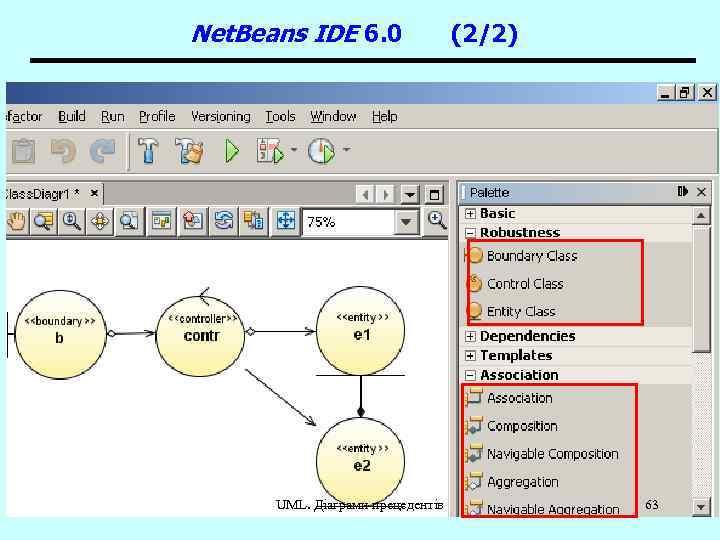 Net. Beans IDE 6. 0 UML. Діаграми прецедентів (2/2) 63